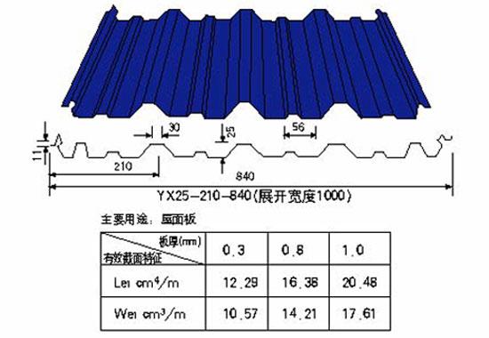 钢结构YX25