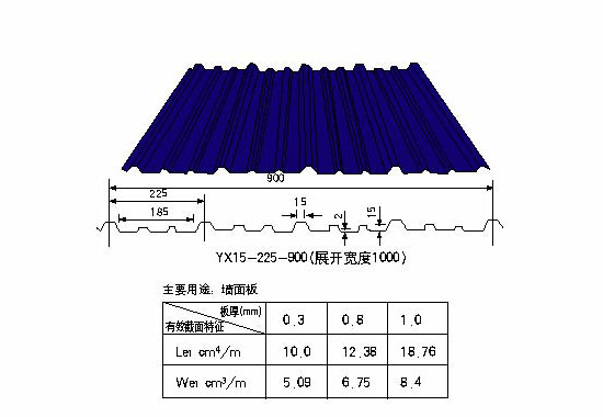 洛阳钢构YX15